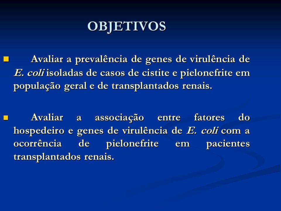 OBJETIVOS Avaliar a prevalência de genes de virulência de E. coli isoladas de casos de cistite e pielonefrite em população geral e de transplantados r
