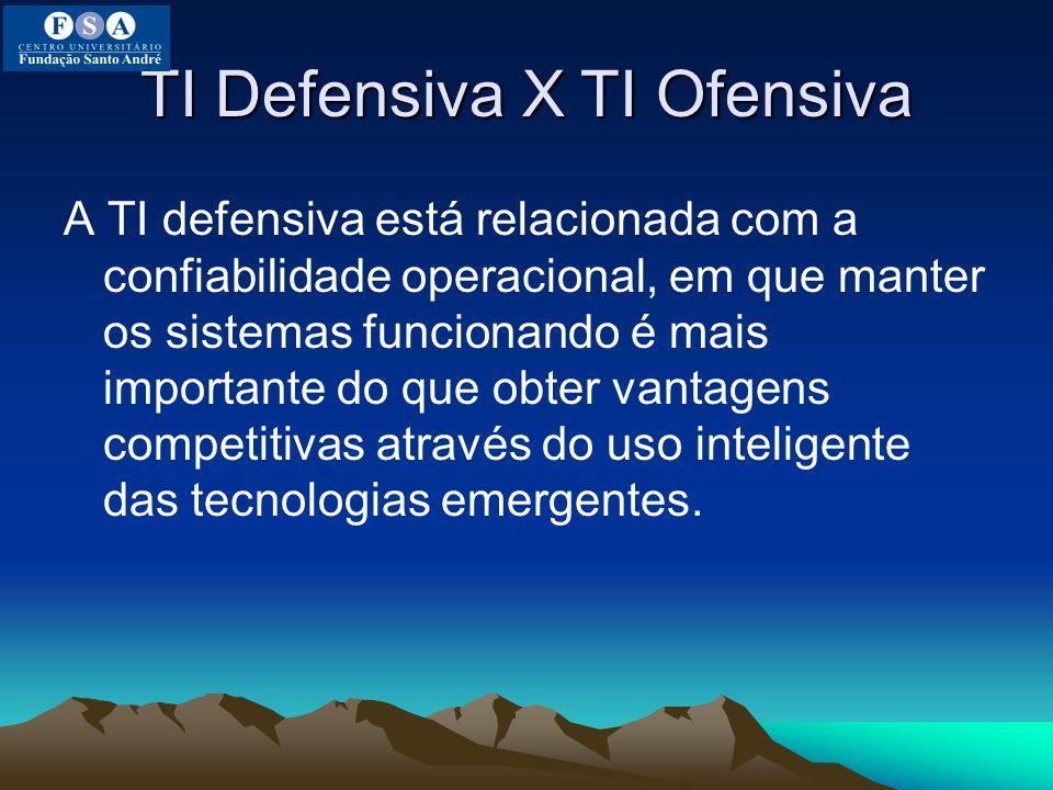 TI Defensiva X TI Ofensiva A TI defensiva está relacionada com a confiabilidade operacional, em que manter os sistemas funcionando é mais importante d