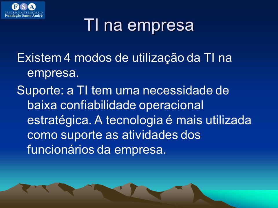 TI na empresa Existem 4 modos de utilização da TI na empresa. Suporte: a TI tem uma necessidade de baixa confiabilidade operacional estratégica. A tec