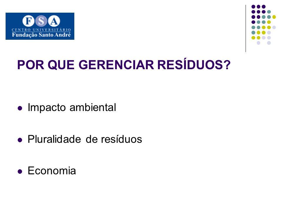 POR QUE GERENCIAR RESÍDUOS? Impacto ambiental Pluralidade de resíduos Economia