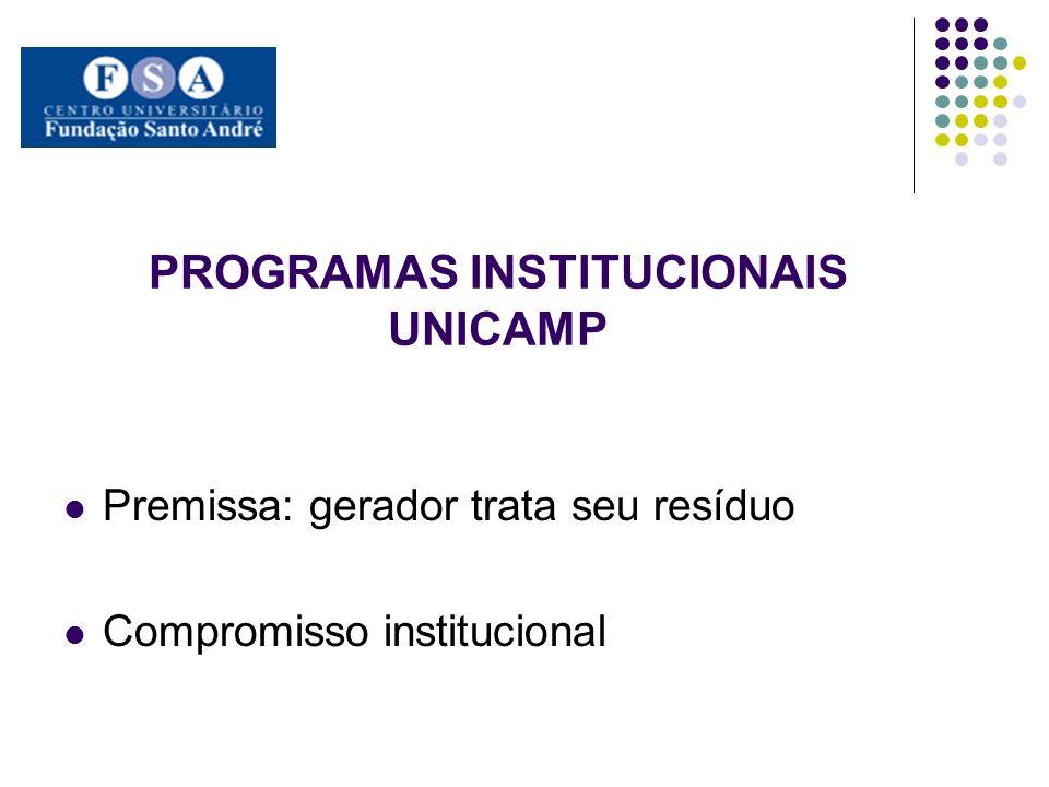 PROGRAMAS INSTITUCIONAIS UNICAMP Premissa: gerador trata seu resíduo Compromisso institucional
