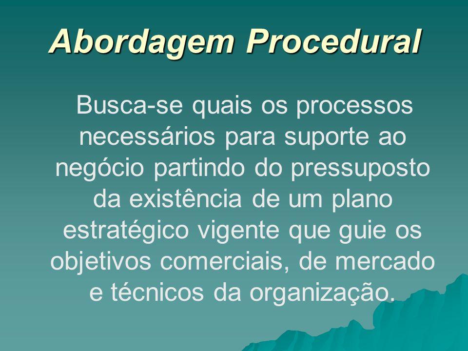 Abordagem Procedural Busca-se quais os processos necessários para suporte ao negócio partindo do pressuposto da existência de um plano estratégico vig