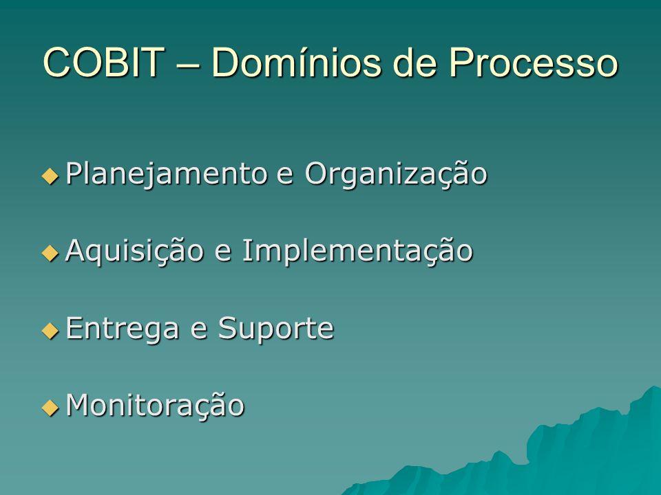 COBIT – Domínios de Processo Planejamento e Organização Planejamento e Organização Aquisição e Implementação Aquisição e Implementação Entrega e Supor