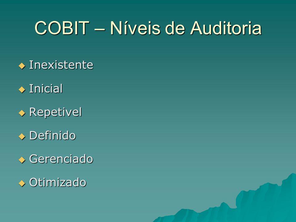COBIT – Níveis de Auditoria Inexistente Inexistente Inicial Inicial Repetivel Repetivel Definido Definido Gerenciado Gerenciado Otimizado Otimizado