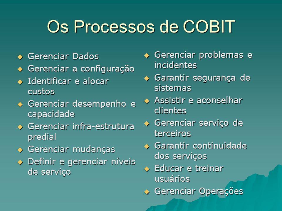 Os Processos de COBIT Gerenciar Dados Gerenciar Dados Gerenciar a configuração Gerenciar a configuração Identificar e alocar custos Identificar e aloc