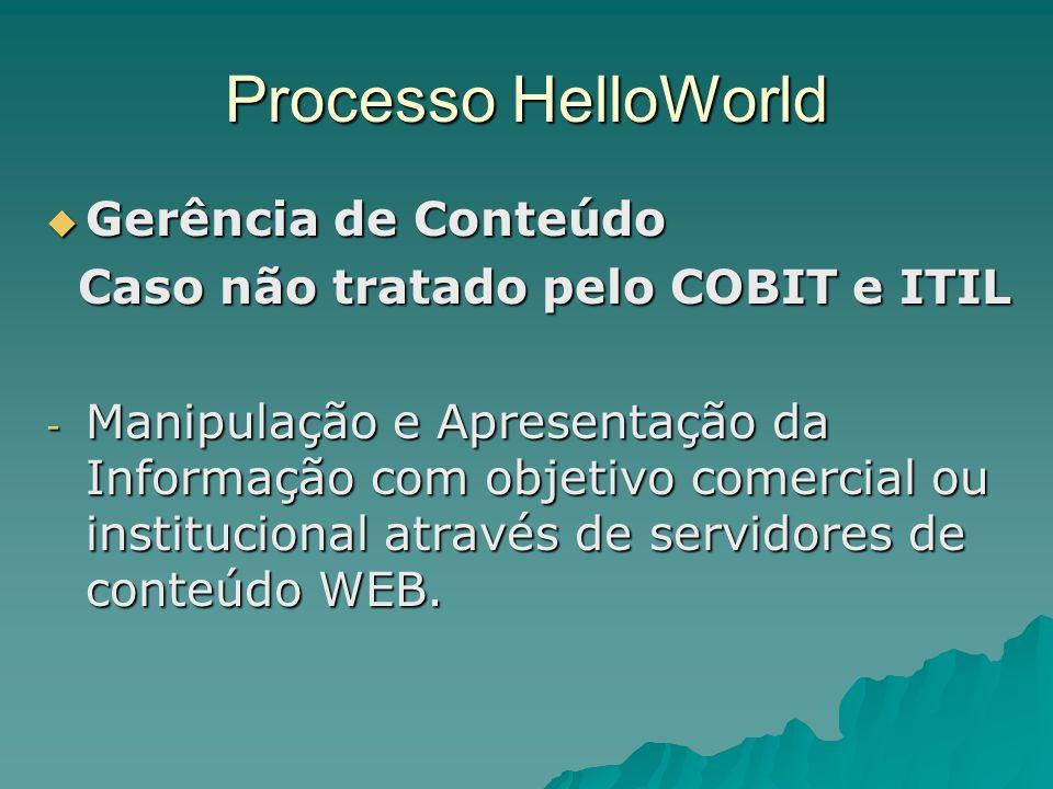 Processo HelloWorld Gerência de Conteúdo Gerência de Conteúdo Caso não tratado pelo COBIT e ITIL Caso não tratado pelo COBIT e ITIL - Manipulação e Ap