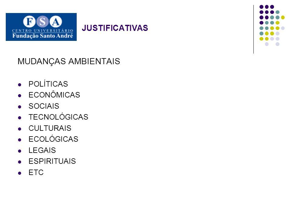 JUSTIFICATIVAS MUDANÇAS AMBIENTAIS POLÍTICAS ECONÔMICAS SOCIAIS TECNOLÓGICAS CULTURAIS ECOLÓGICAS LEGAIS ESPIRITUAIS ETC