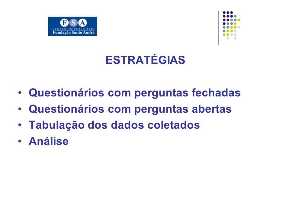 ESTRATÉGIAS Questionários com perguntas fechadas Questionários com perguntas abertas Tabulação dos dados coletados Análise