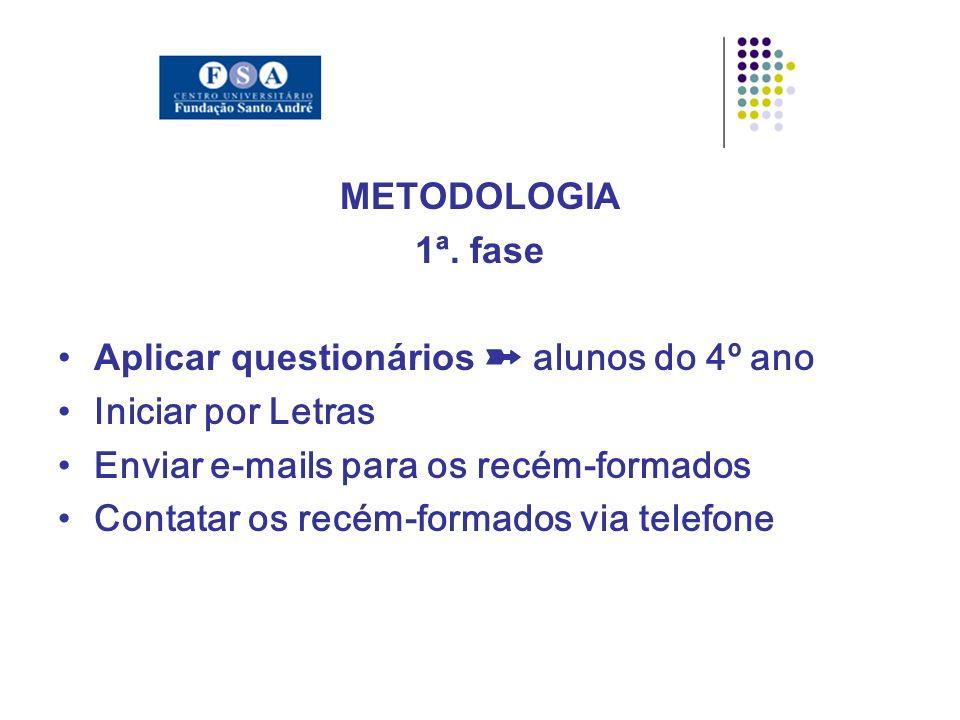METODOLOGIA 1ª.
