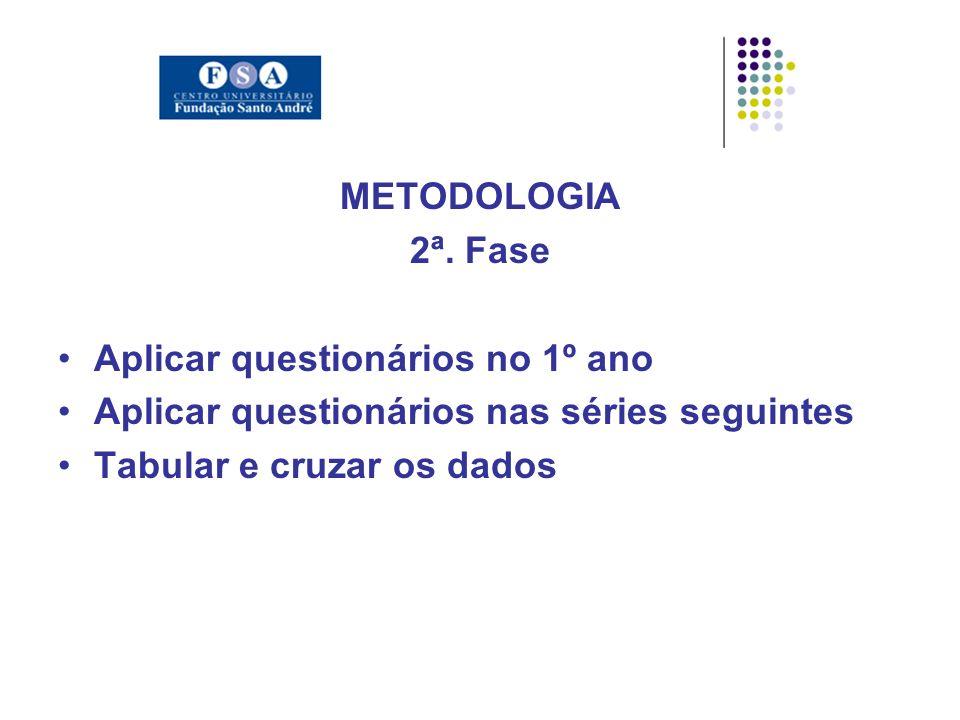 CRONOGRAMA 2007 1º Semestre : Aplicação de questionários nos 4ºs anos de Letras Contatar os recém-formados Tabulação dos dados Apresentar resultados
