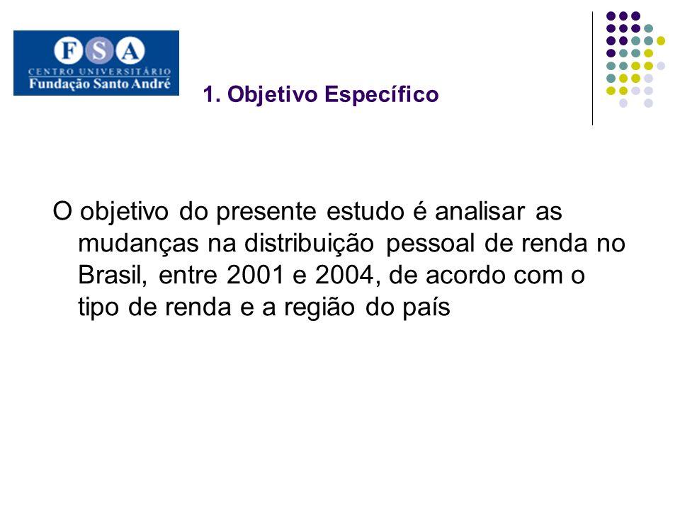 1. Objetivo Específico O objetivo do presente estudo é analisar as mudanças na distribuição pessoal de renda no Brasil, entre 2001 e 2004, de acordo c