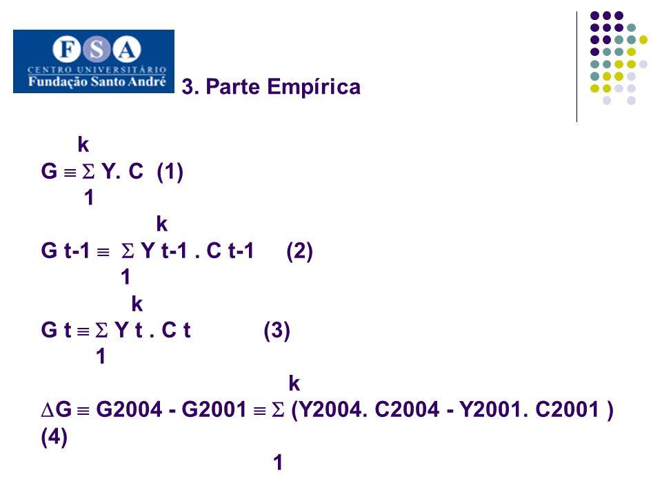 3. Parte Empírica k G Y. C (1) 1 k G t-1 Y t-1. C t-1 (2) 1 k G t Y t.