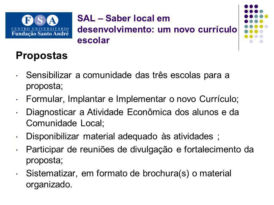 SAL – Saber local em desenvolvimento: um novo currículo escolar Propostas Sensibilizar a comunidade das três escolas para a proposta; Formular, Implan