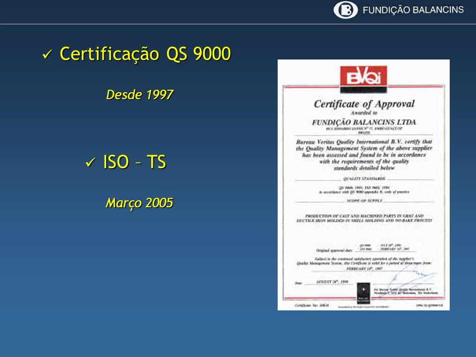 Certificação QS 9000 Certificação QS 9000 Desde 1997 ISO – TS ISO – TS Março 2005
