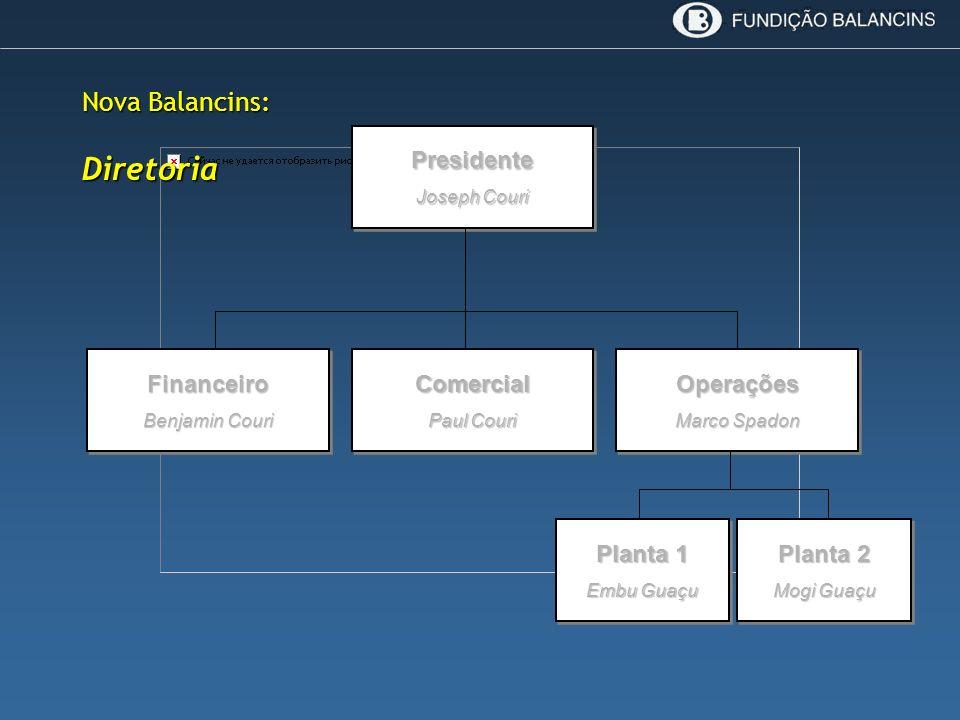 Nova Balancins: Diretoria Presidente Joseph Couri Presidente Financeiro Benjamin Couri Financeiro Comercial Paul Couri Comercial Operações Marco Spado
