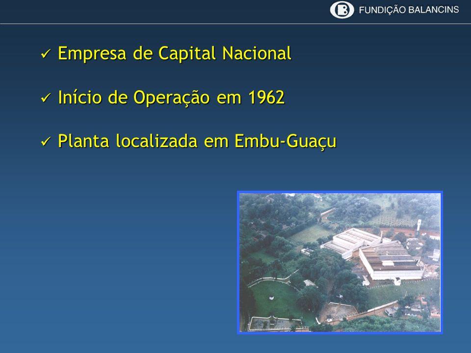 Empresa de Capital Nacional Empresa de Capital Nacional Início de Operação em 1962 Início de Operação em 1962 Planta localizada em Embu-Guaçu Planta l