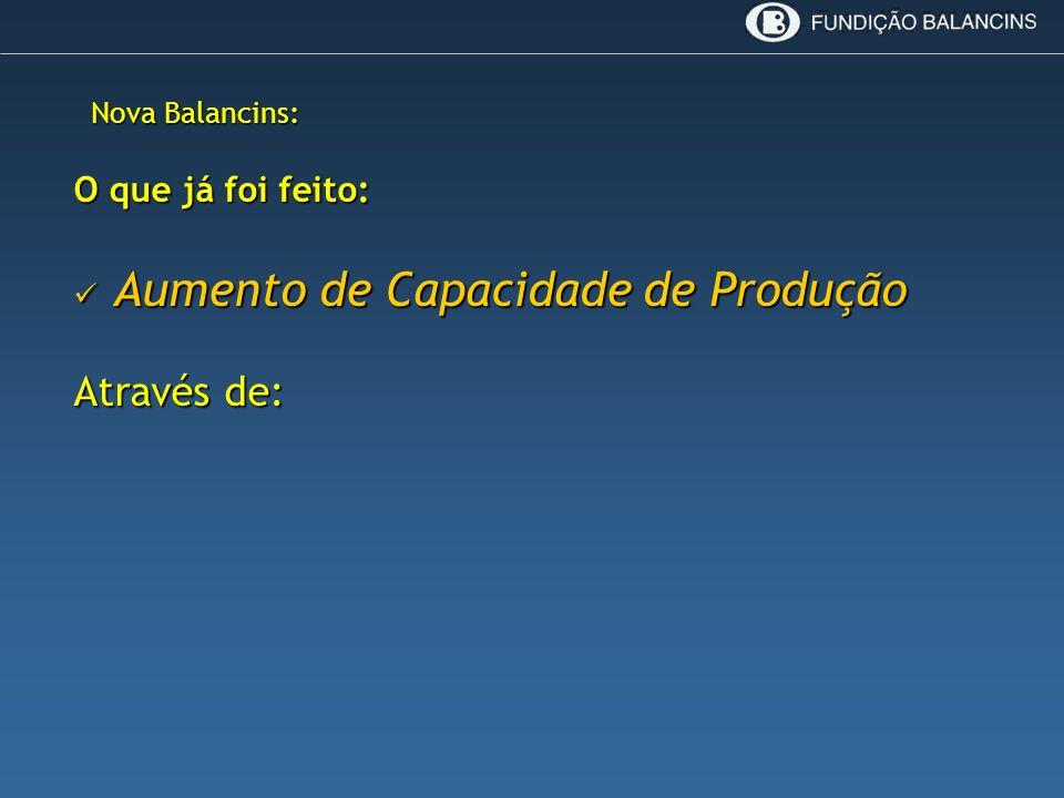 Nova Balancins: O que já foi feito: Aumento de Capacidade de Produção Aumento de Capacidade de Produção Através de: