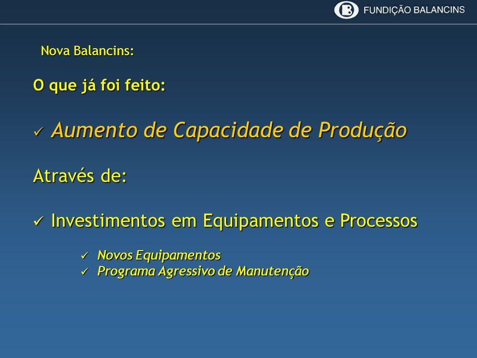 Nova Balancins: O que já foi feito: Aumento de Capacidade de Produção Aumento de Capacidade de Produção Através de: Investimentos em Equipamentos e Pr