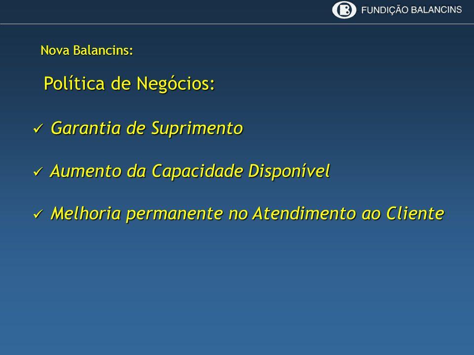 Nova Balancins: Política de Negócios: Política de Negócios: Garantia de Suprimento Garantia de Suprimento Aumento da Capacidade Disponível Aumento da