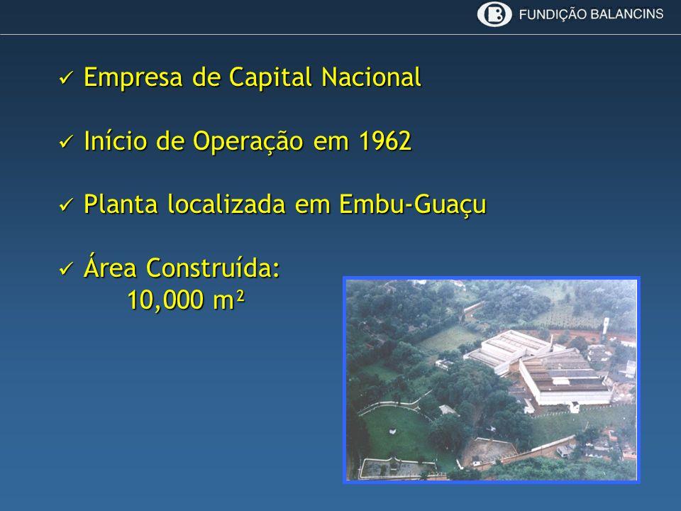 Empresa de Capital Nacional Empresa de Capital Nacional Início de Operação em 1962 Início de Operação em 1962 Planta localizada em Embu-Guaçu Planta localizada em Embu-Guaçu Área Construída: Área Construída: 10,000 m²