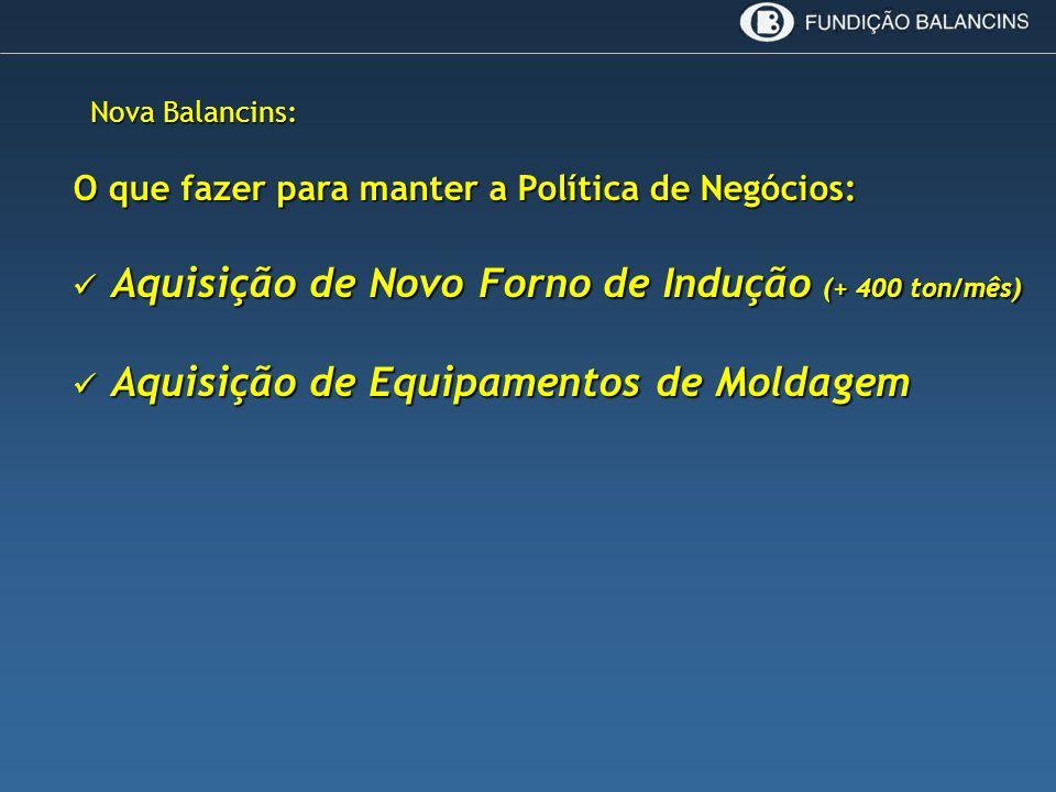 Nova Balancins: O que fazer para manter a Política de Negócios: Aquisição de Novo Forno de Indução (+ 400 ton/mês) Aquisição de Novo Forno de Indução