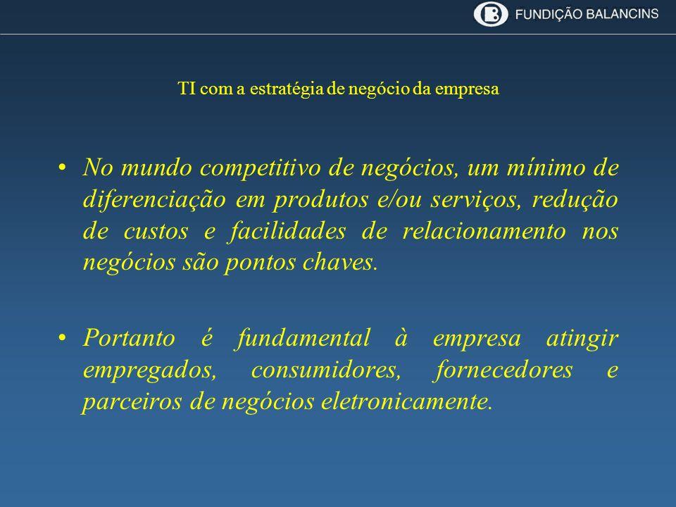 TI com a estratégia de negócio da empresa No mundo competitivo de negócios, um mínimo de diferenciação em produtos e/ou serviços, redução de custos e