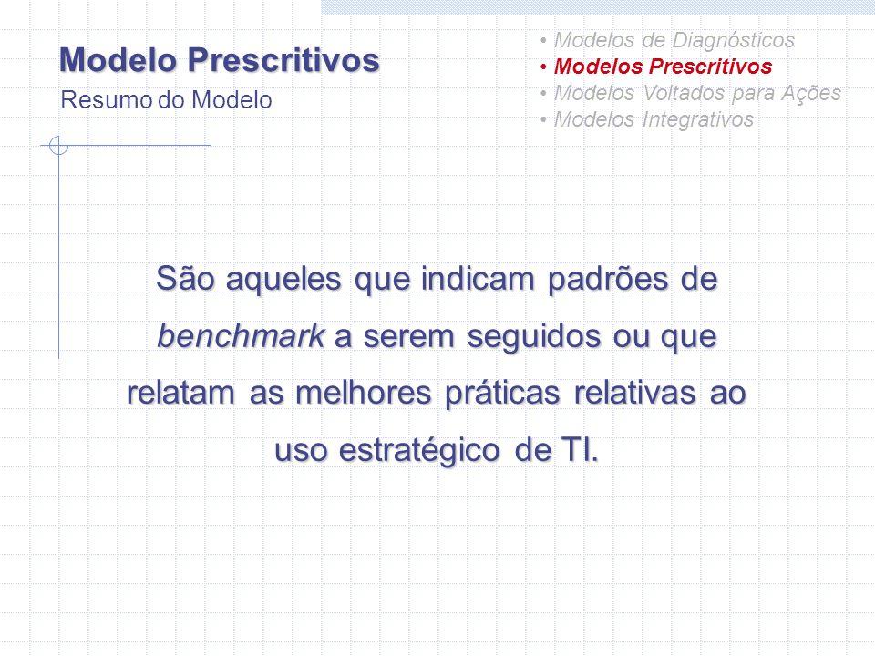 Modelo Prescritivos Modelos de Diagnósticos Modelos Prescritivos Modelos Voltados para Ações Modelos Integrativos Resumo do Modelo São aqueles que ind