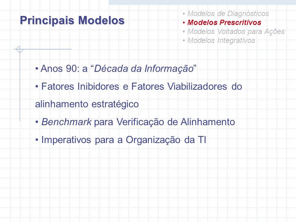 Principais Modelos Modelos de Diagnósticos Modelos Prescritivos Modelos Voltados para Ações Modelos Integrativos Anos 90: a Década da Informação Fator