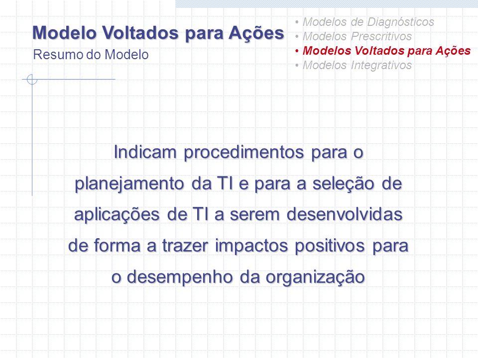 Modelo Voltados para Ações Modelos de Diagnósticos Modelos Prescritivos Modelos Voltados para Ações Modelos Integrativos Resumo do Modelo Indicam proc