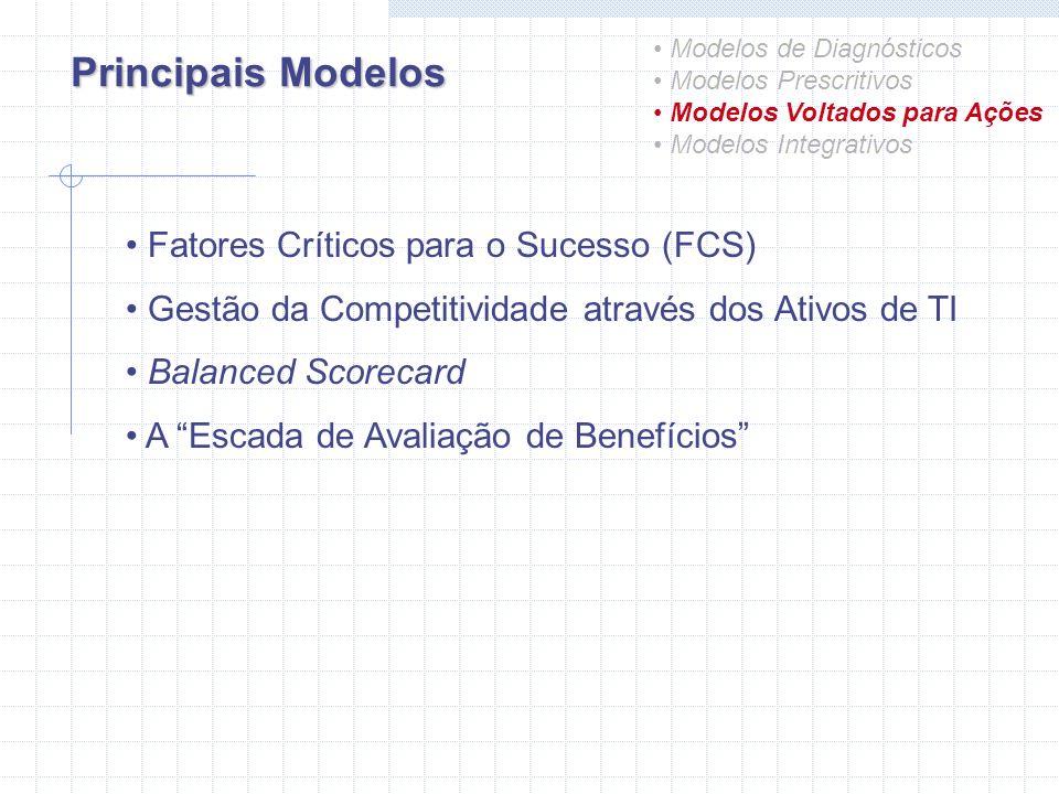 Principais Modelos Modelos de Diagnósticos Modelos Prescritivos Modelos Voltados para Ações Modelos Integrativos Fatores Críticos para o Sucesso (FCS)