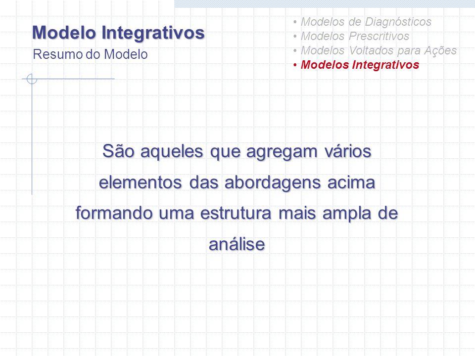 Modelo Integrativos Modelos de Diagnósticos Modelos Prescritivos Modelos Voltados para Ações Modelos Integrativos Resumo do Modelo São aqueles que agr