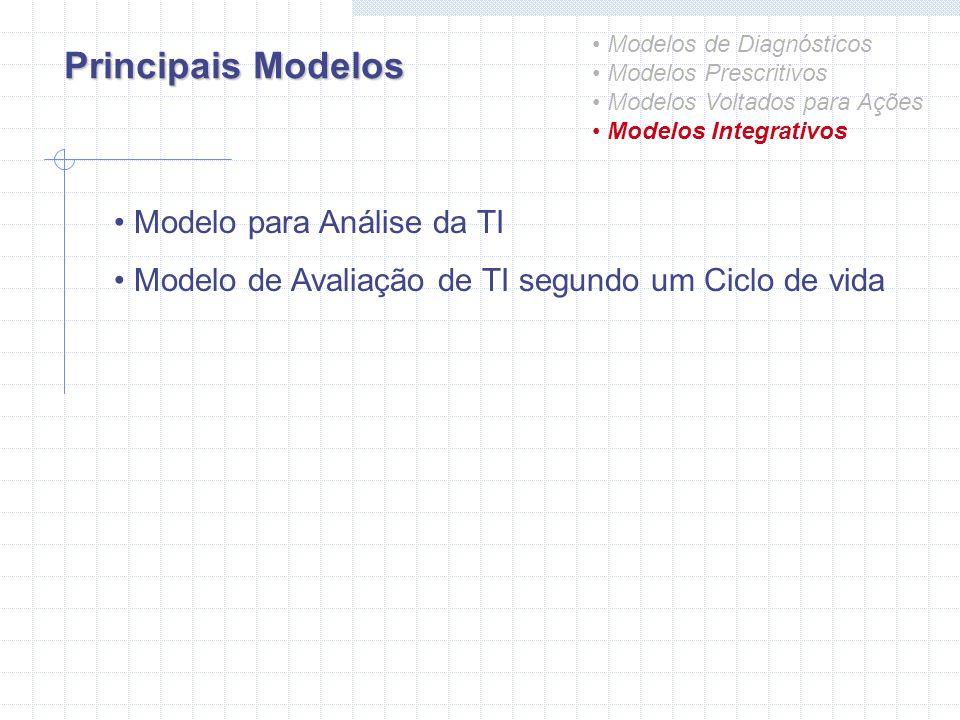 Principais Modelos Modelos de Diagnósticos Modelos Prescritivos Modelos Voltados para Ações Modelos Integrativos Modelo para Análise da TI Modelo de A