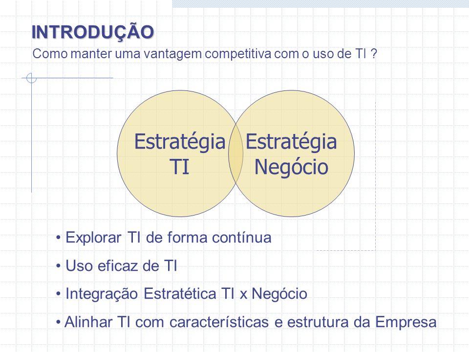 QUADRO TEÓRICO Análise das Abordagens sobre o papel da TI Modelos de Diagnósticos Modelos Prescritivos Modelos Voltados para Ações Modelos Integrativos