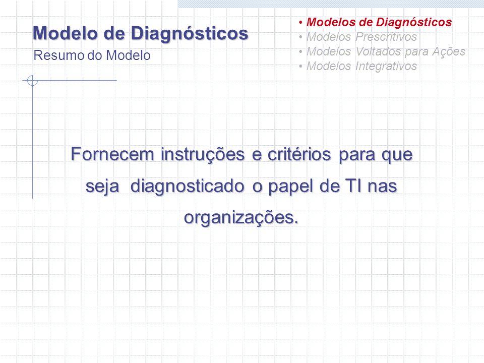 Modelo de Diagnósticos Modelos de Diagnósticos Modelos Prescritivos Modelos Voltados para Ações Modelos Integrativos Resumo do Modelo Fornecem instruç
