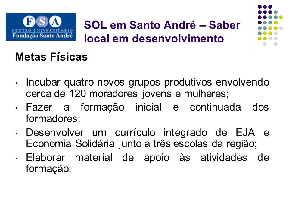 SOL em Santo André – Saber local em desenvolvimento Metas Físicas Incubar quatro novos grupos produtivos envolvendo cerca de 120 moradores jovens e mu