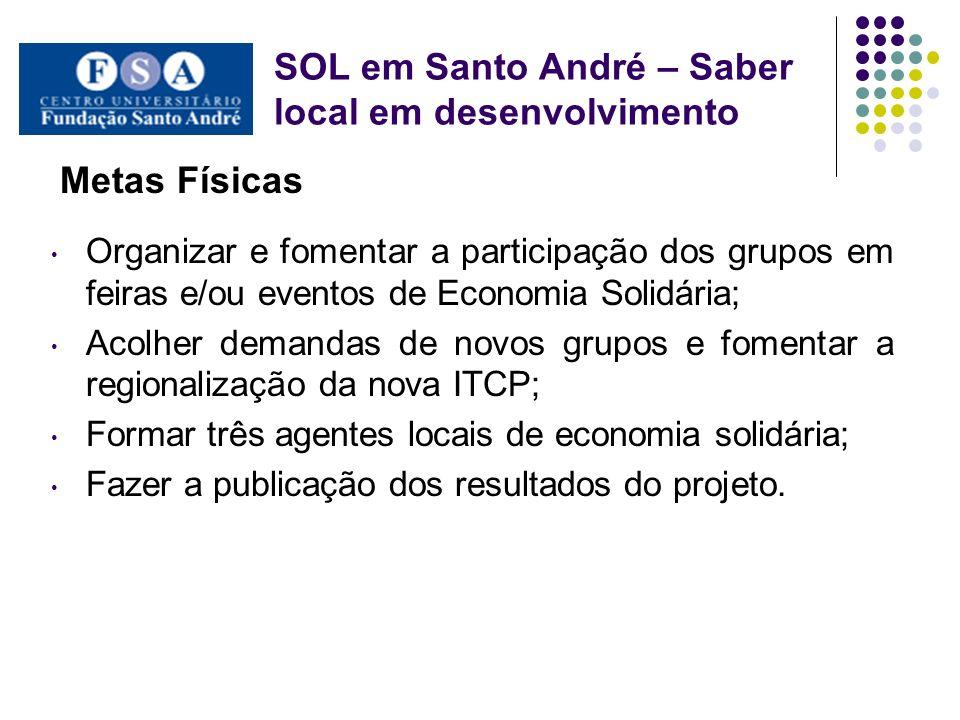 Metas Físicas Organizar e fomentar a participação dos grupos em feiras e/ou eventos de Economia Solidária; Acolher demandas de novos grupos e fomentar