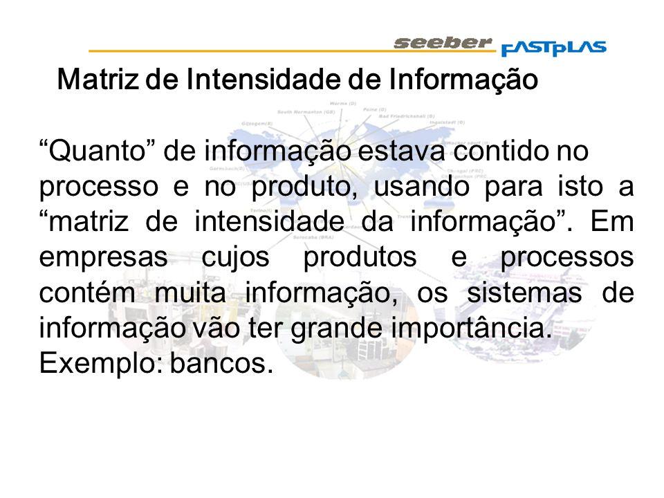 Matriz de Intensidade de Informação Quanto de informação estava contido no processo e no produto, usando para isto a matriz de intensidade da informaç