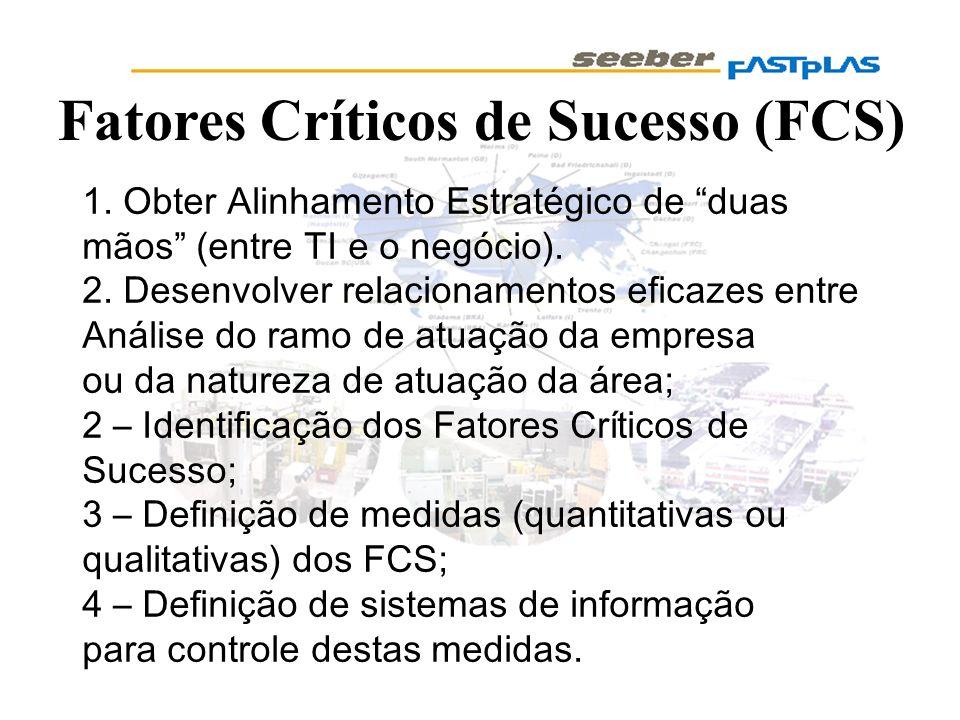 Fatores Críticos de Sucesso (FCS) 1. Obter Alinhamento Estratégico de duas mãos (entre TI e o negócio). 2. Desenvolver relacionamentos eficazes entre