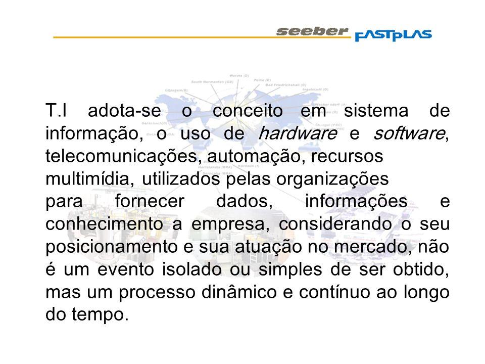 T.I adota-se o conceito em sistema de informação, o uso de hardware e software, telecomunicações, automação, recursos multimídia, utilizados pelas org