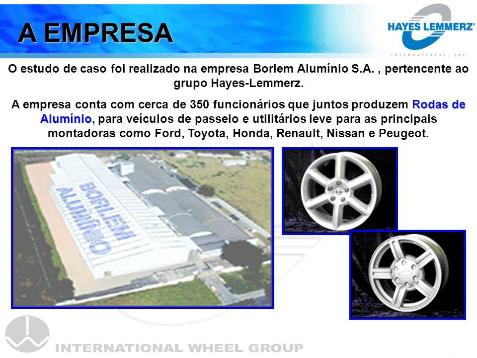 O estudo de caso foi realizado na empresa Borlem Alumínio S.A., pertencente ao grupo Hayes-Lemmerz. odas de Alumínio A empresa conta com cerca de 350