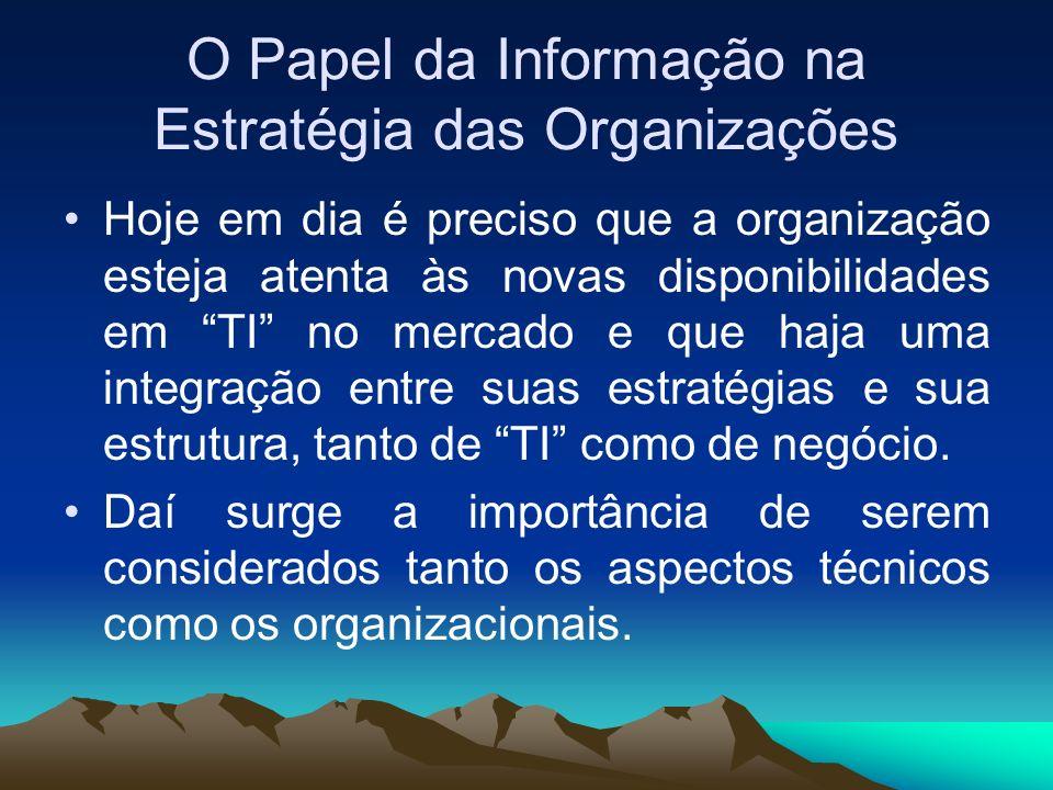 O Papel da Informação na Estratégia das Organizações Hoje em dia é preciso que a organização esteja atenta às novas disponibilidades em TI no mercado