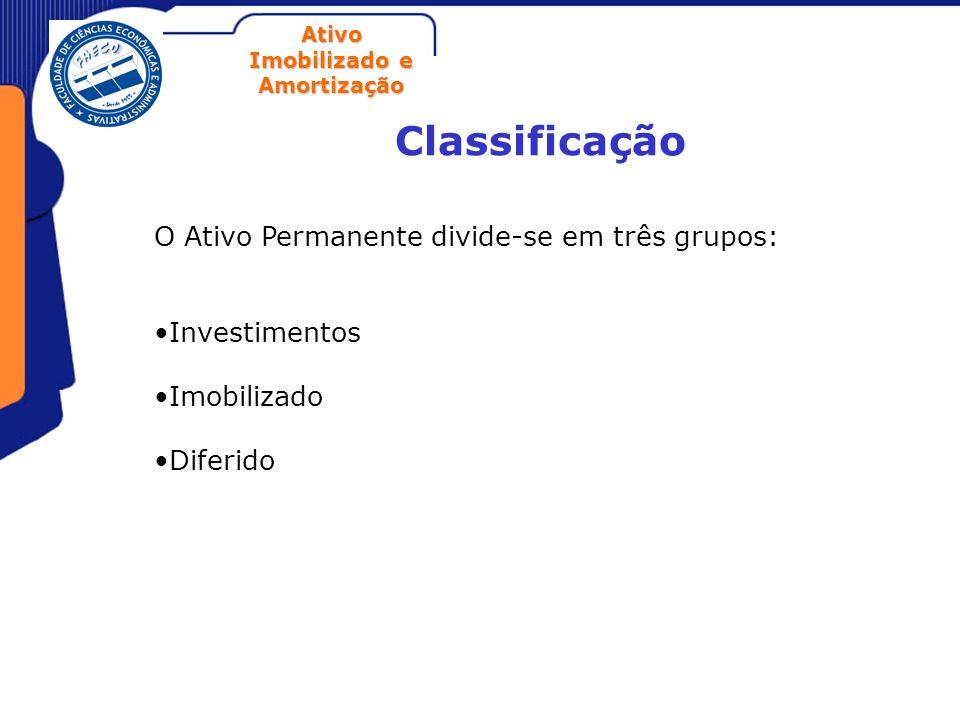Ativo Imobilizado e Amortização Classificação O Ativo Permanente divide-se em três grupos: Investimentos Imobilizado Diferido