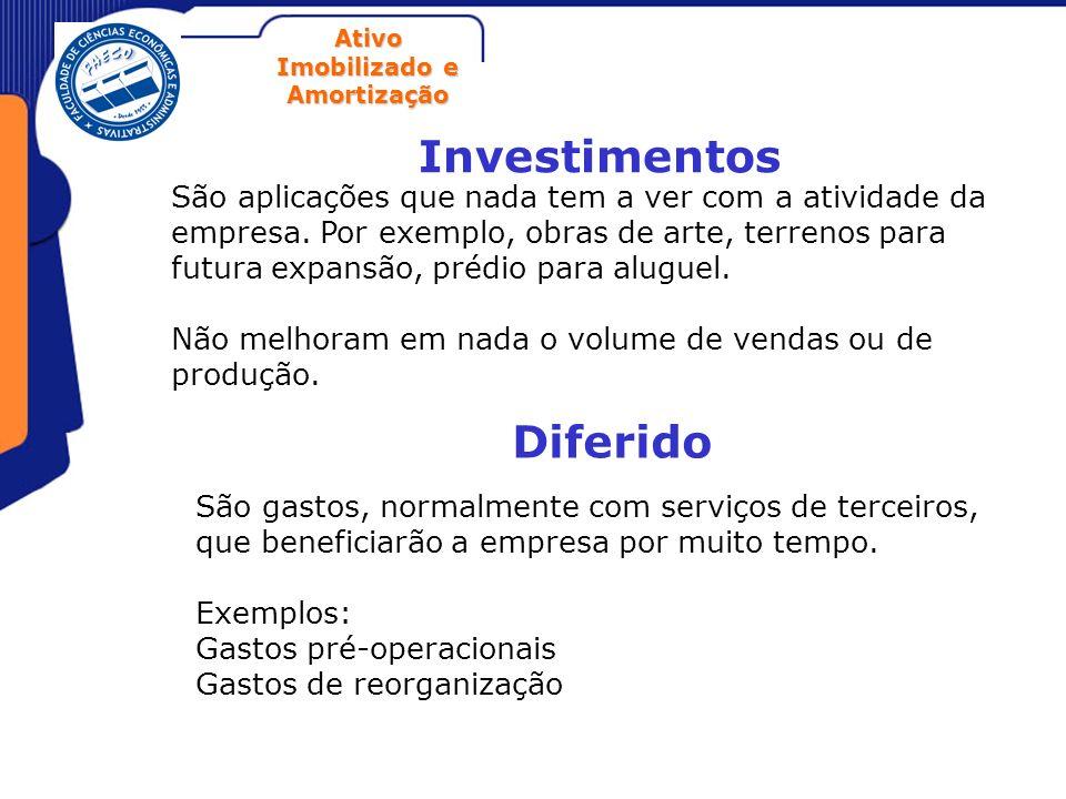 Ativo Imobilizado e Amortização Investimentos São aplicações que nada tem a ver com a atividade da empresa. Por exemplo, obras de arte, terrenos para