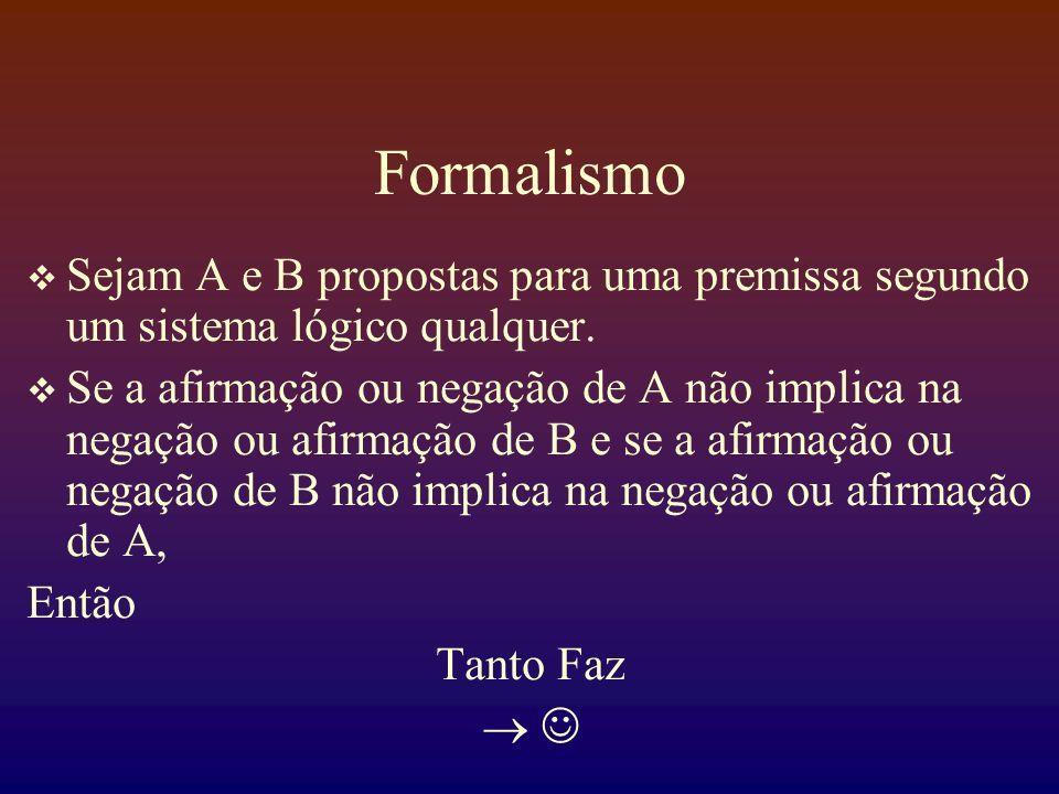Formalismo Sejam A e B propostas para uma premissa segundo um sistema lógico qualquer. Se a afirmação ou negação de A não implica na negação ou afirma