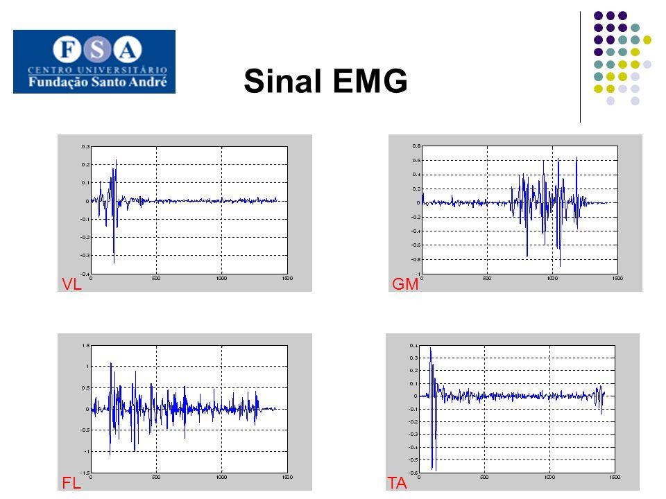 Sinal EMG VLGM FLTA