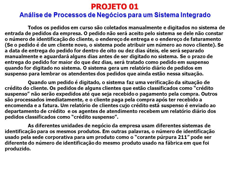 Todos os pedidos em curso são coletados manualmente e digitados no sistema de entrada de pedidos da empresa. O pedido não será aceito pelo sistema se