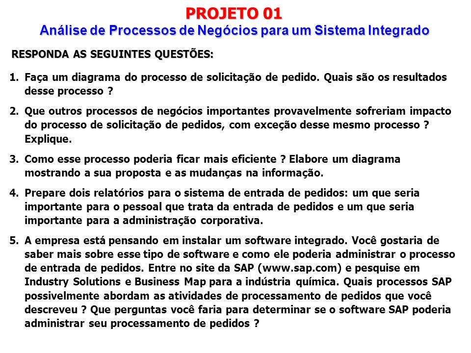 RESPONDA AS SEGUINTES QUESTÕES: 1.Faça um diagrama do processo de solicitação de pedido. Quais são os resultados desse processo ? 2.Que outros process