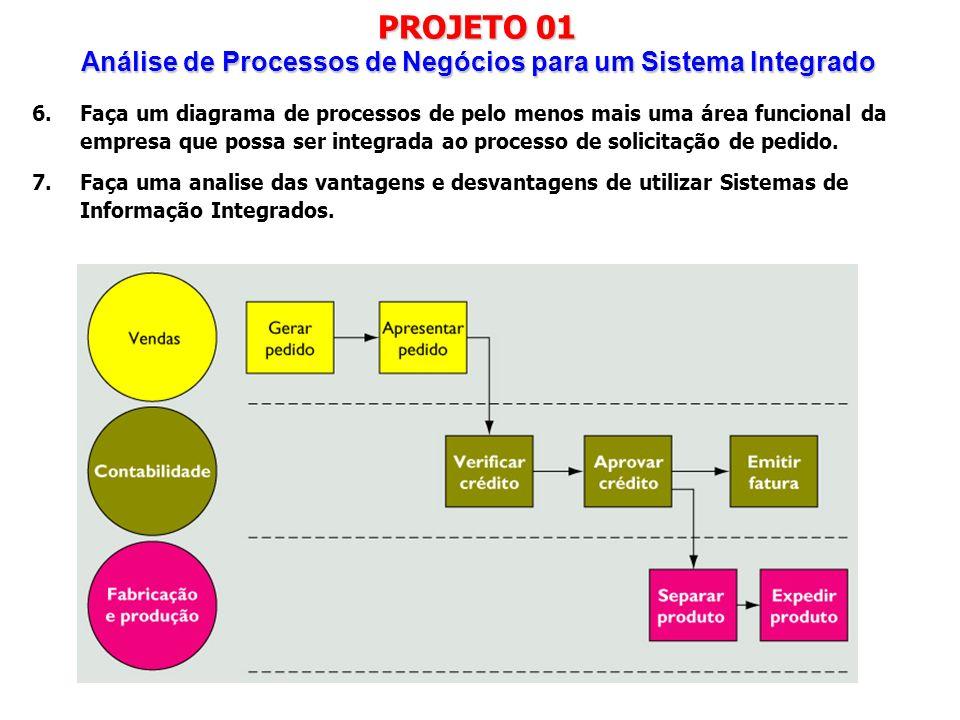 6.Faça um diagrama de processos de pelo menos mais uma área funcional da empresa que possa ser integrada ao processo de solicitação de pedido. 7.Faça