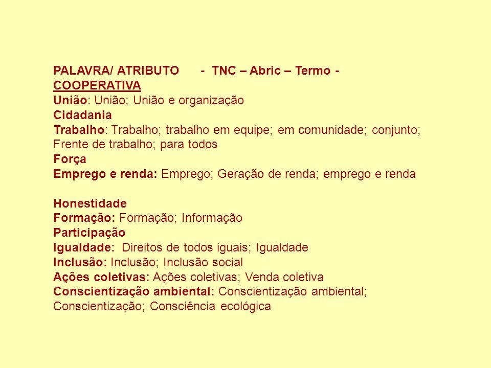 PALAVRA/ ATRIBUTO- TNC – Abric – Termo - COOPERATIVA União: União; União e organização Cidadania Trabalho: Trabalho; trabalho em equipe; em comunidade