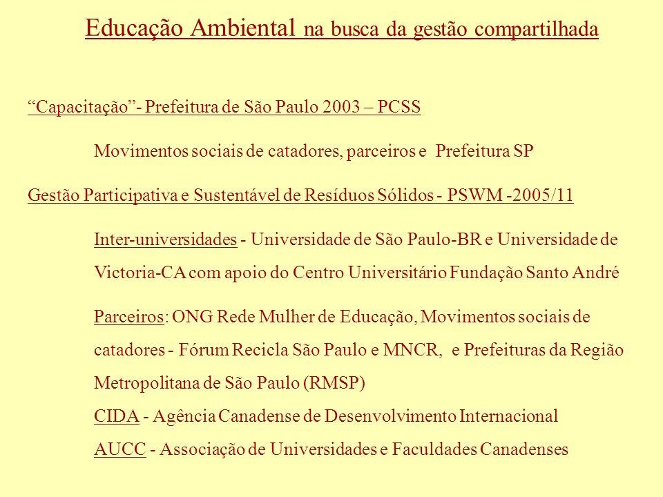 Educação Ambiental na busca da gestão compartilhada Capacitação- Prefeitura de São Paulo 2003 – PCSS Movimentos sociais de catadores, parceiros e Pref